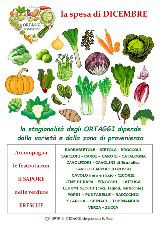 DICEMBRE calendario verdura di stagione la spesa del mese ORTAGGI che passione by Sara