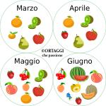 Frutta di primavera – per un carico di energia