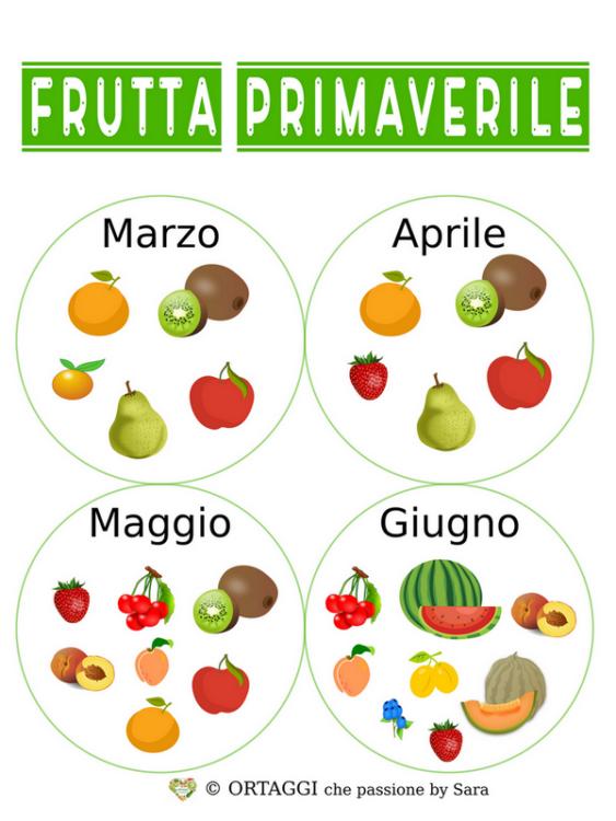 Frutta Primavera ORTAGGI che passione by Sara Grissino