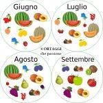 Frutta estiva di stagione – sapore e colore