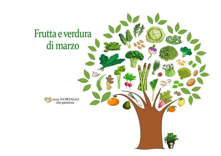 3 MARZO frutta e verdura di stagione ORTAGGI che passione by Sara Grissino
