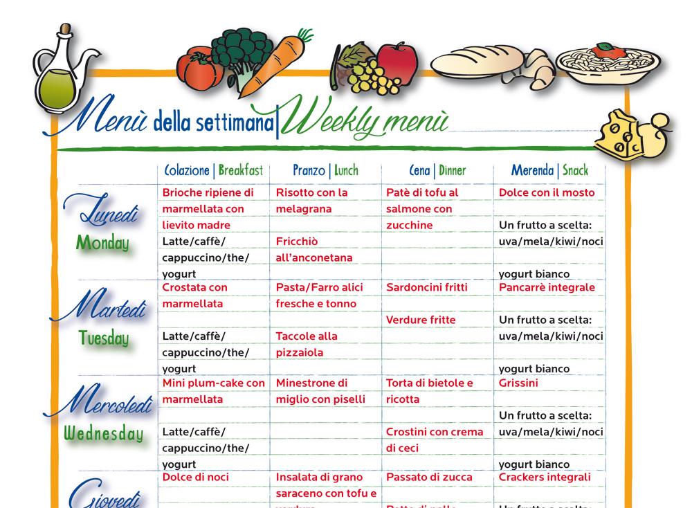 menu per un mese dieta mediterranean