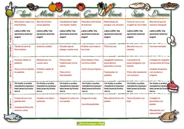 Favoloso Dieta Settimanale Mediterranea – Gustose Ricette - Alimentazione  MF56