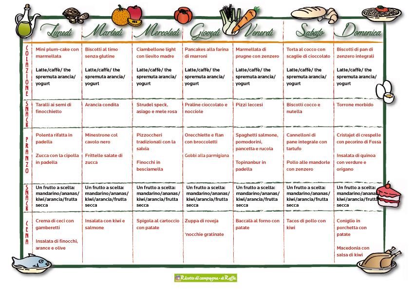 Men della settimana di dicembre gennaio 2016 ricette di for Ricette per tutti i giorni della settimana