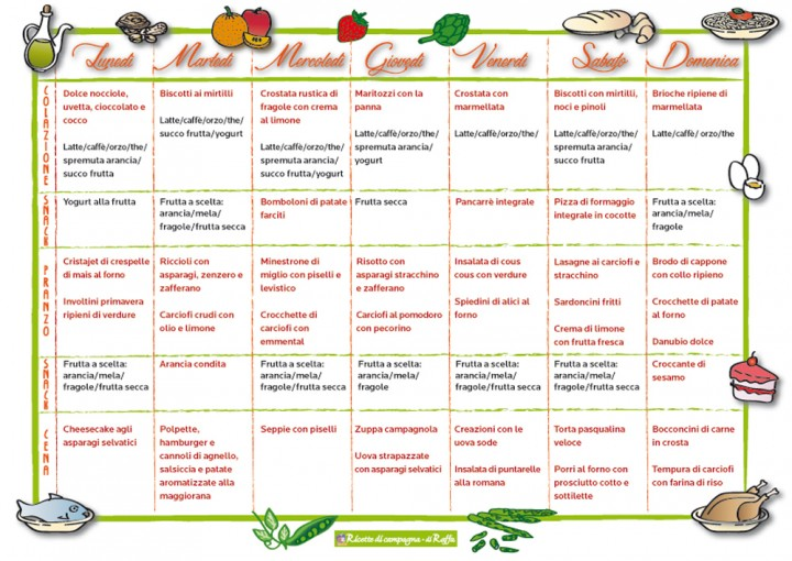 Popolare Dieta Mediterranea Menu Settimanale Pdf IZ83 » Regardsdefemmes CW11