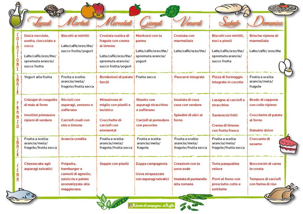 Molto Dieta Mediterranea Menu Settimanale Pdf IZ83 » Regardsdefemmes WJ51