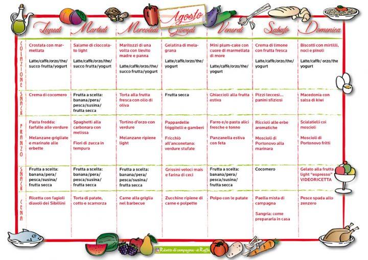 Men della settimana per agosto ricette di campagna for Ricette per tutti i giorni della settimana