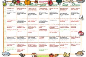 Menù della settimana per novembre