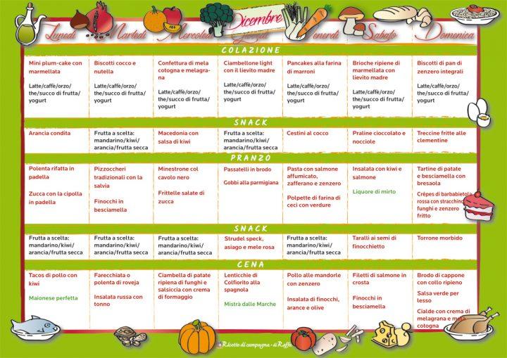 dieta equilibrata per dimagrire settimanale