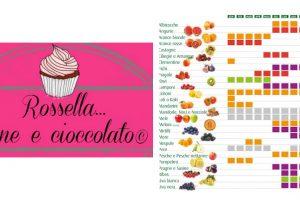 Ricette e Tabella stagionale frutta e verdura