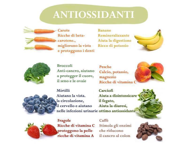 frullati frutta e verdura dieta