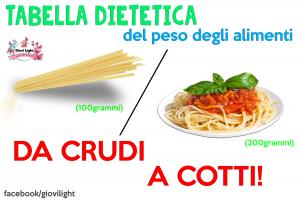 TABELLA DIETETICA del peso degli alimenti da CRUDI a COTTI!