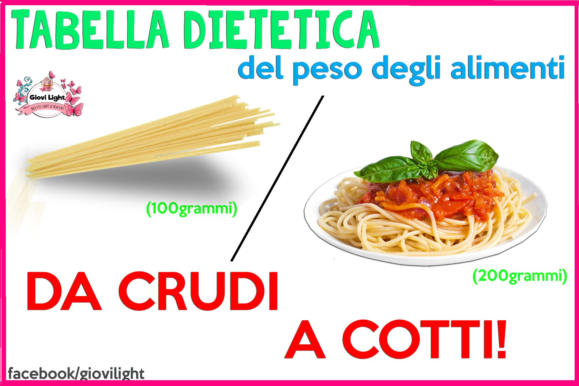 modi per ridurre il grasso saturo nella vostra dietaga