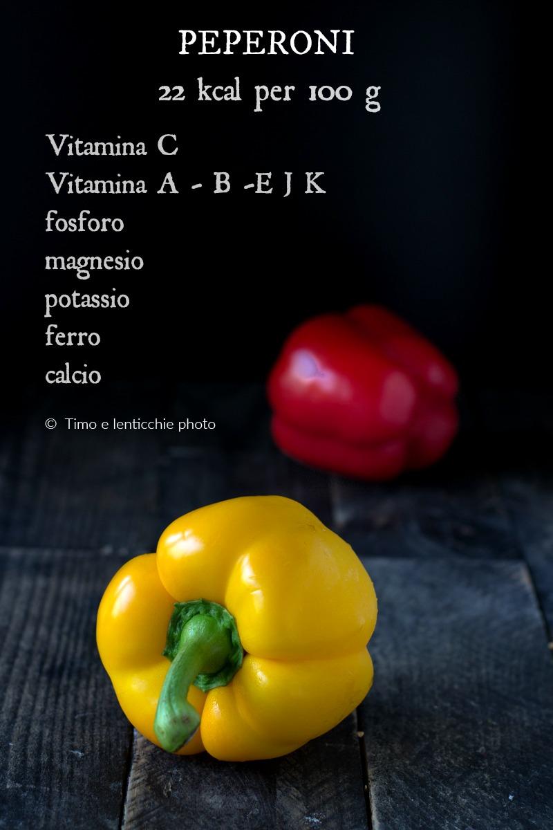 peperoni proprietà