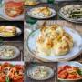 Primi piatti per Pasqua ricette gustose
