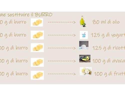 Come sostituire il burro nelle ricette