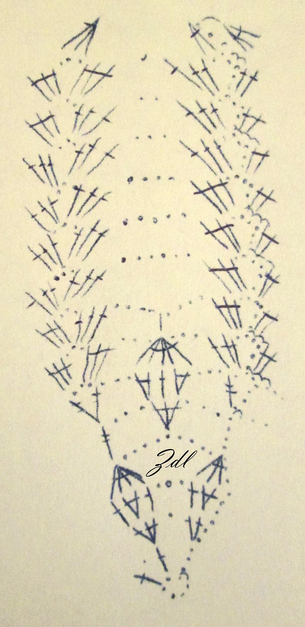 Idee per la pasqua: le uova ad uncinetto | Gomitoli Magici | 2126x1036